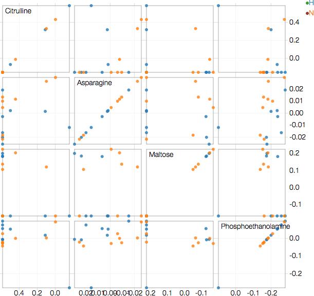 software/metapath/nh-demo-correlation-matrix.png